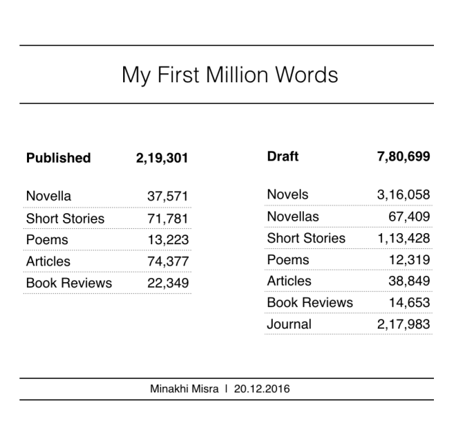 minakhi_one-million